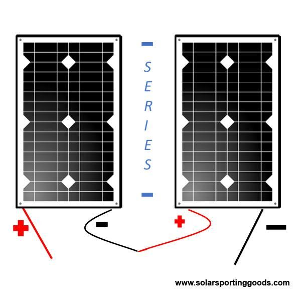 Wiring 12v Solar Panels In Parallel Vs Series