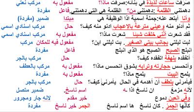 ملفات رقمية الفرق بين وظيفة العبارة ونوعها في قواعد اللغة Math Blog Posts Blog