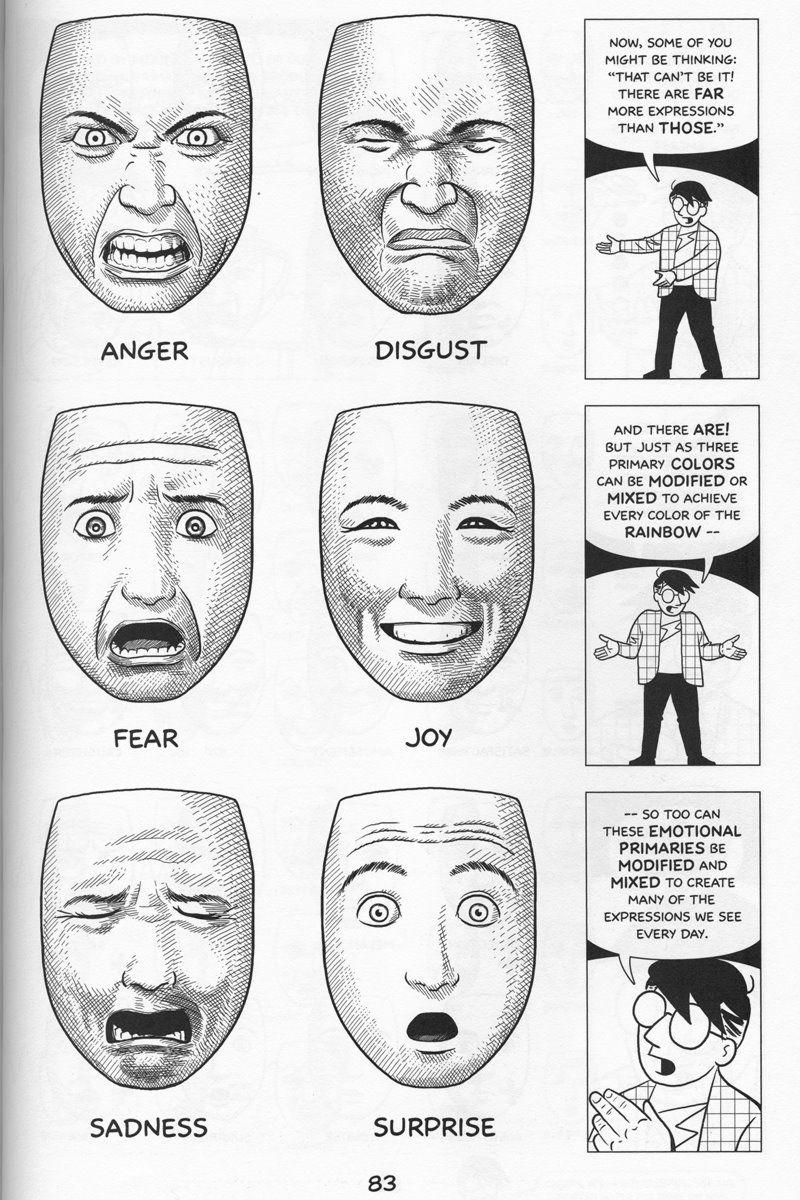 emotion expression facial grant