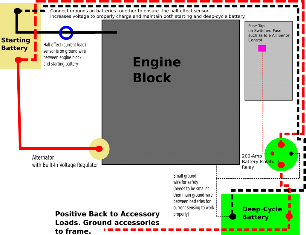Powerfailure Alarm Circuit Diagram Tradeoficcom