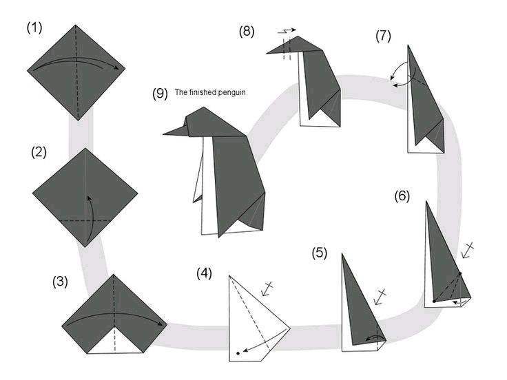 Discover Ideas About Easy Origami Animals