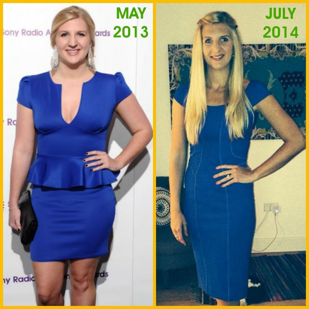 Olympic Swimmer Rebecca Adlington's Weight Loss