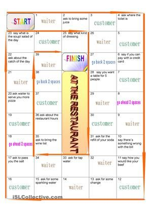 Make and answer questions and dialogues regarding waiter