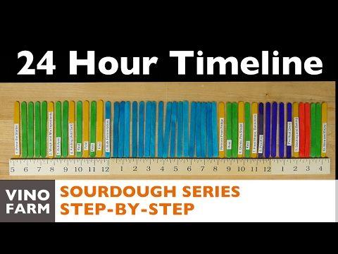 Sourdough Bread 24 Hour Timeline Step By W Subs Recipe Dream