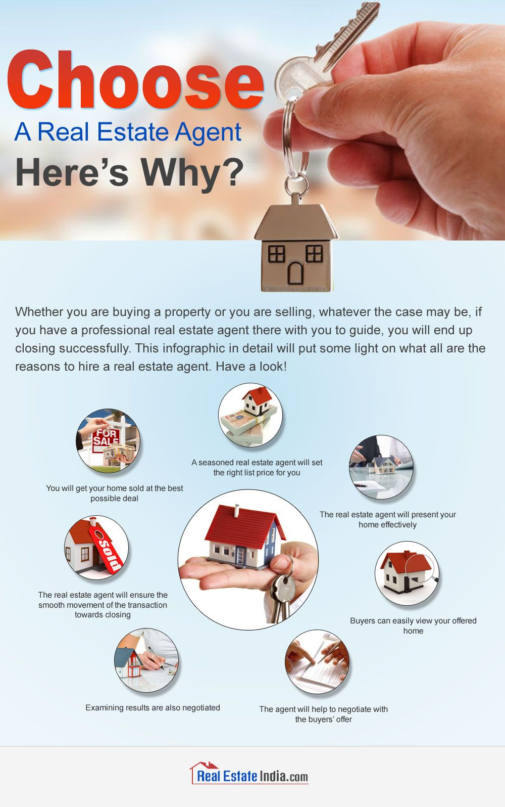 Choose A Real Estate Agent Here's Why? http//dynamic