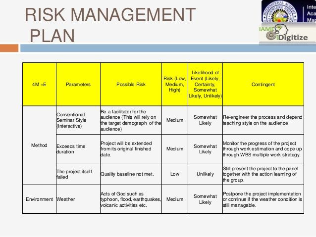 Relateret Billede   Risk Management    Risk Management