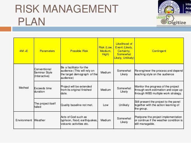 Relateret billede 02 Risk Management Pinterest Risk management - seminar planning template