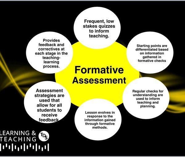 Ben Baines on Summative assessment and Formative assessment - formative assessment strategies