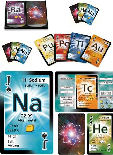 periodic playing cards periodic tables Pinterest Periodic - new tabla periodica lenntech