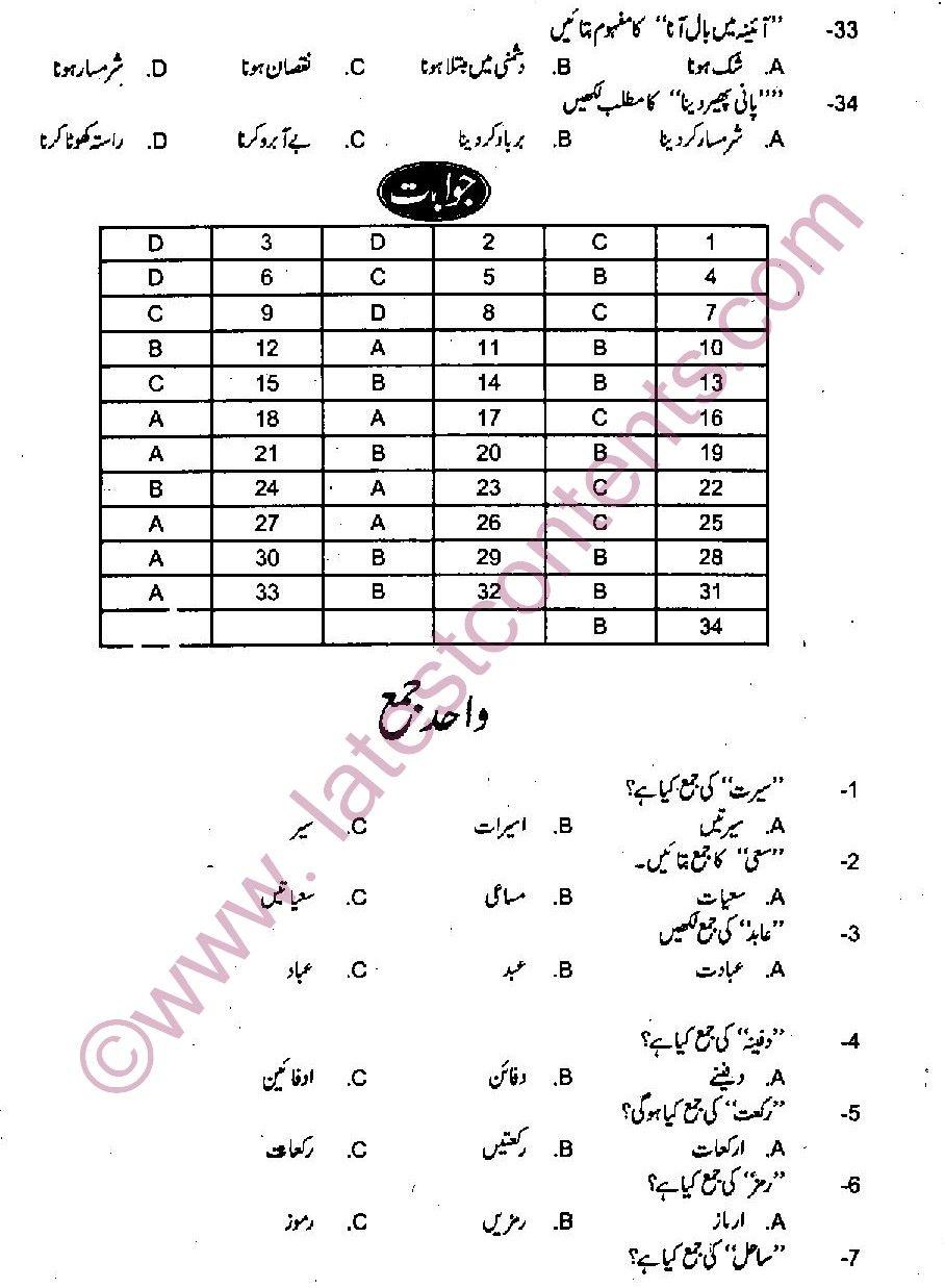 NTS Educators Test MCQs Urdu, Social Studies and Islamiat
