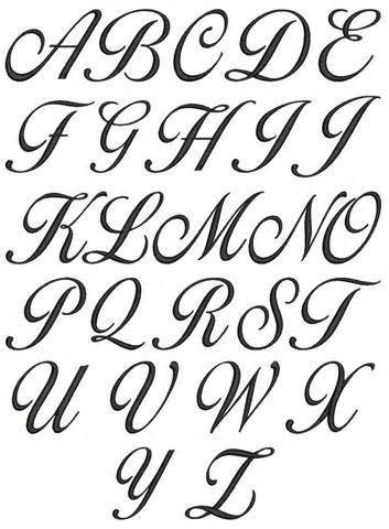 Cursive Alphabets A To Z Lettering For