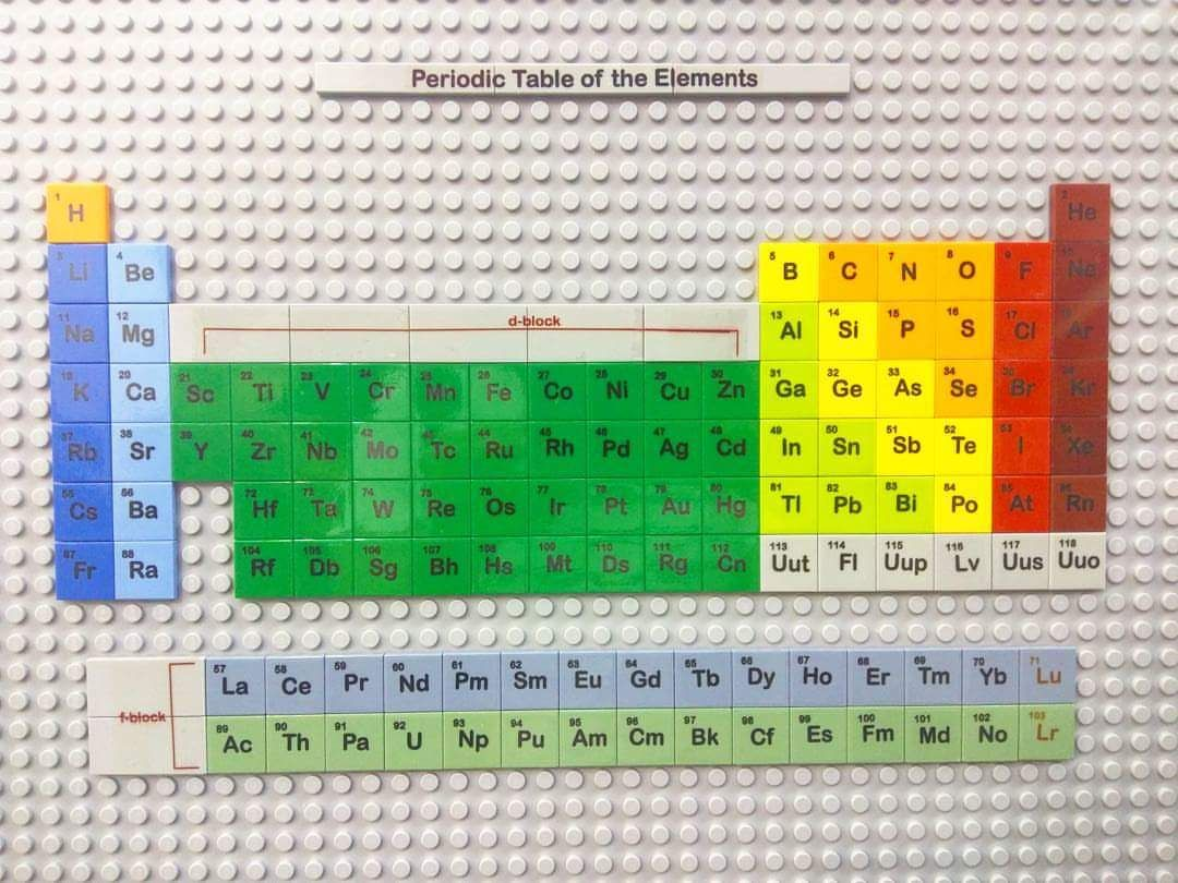 Lego Periodic Table Science For Homeschool Pinterest Periodic