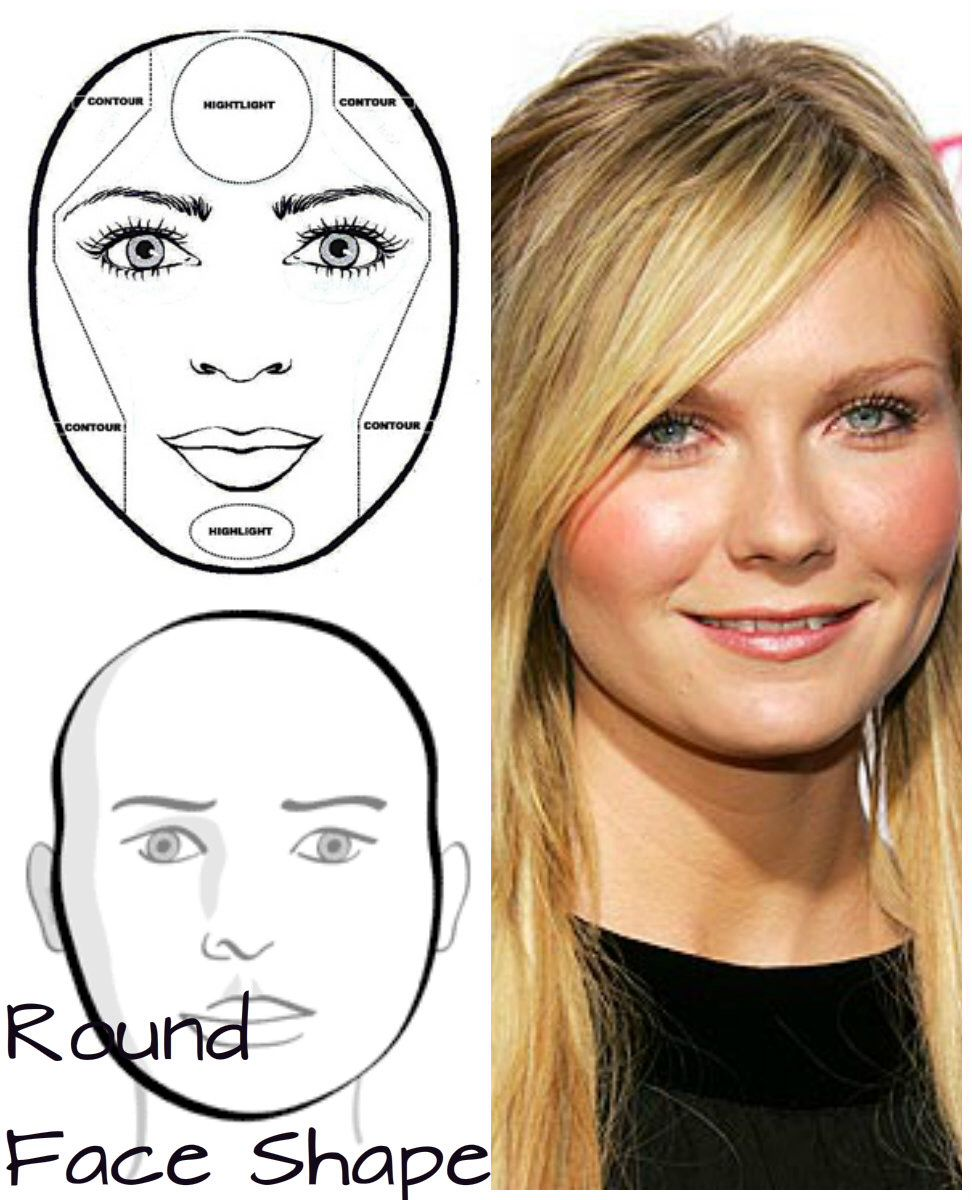 If You Have A Round Face Shape, The Jawline Is Mostly Round And Full, ·  Contouring