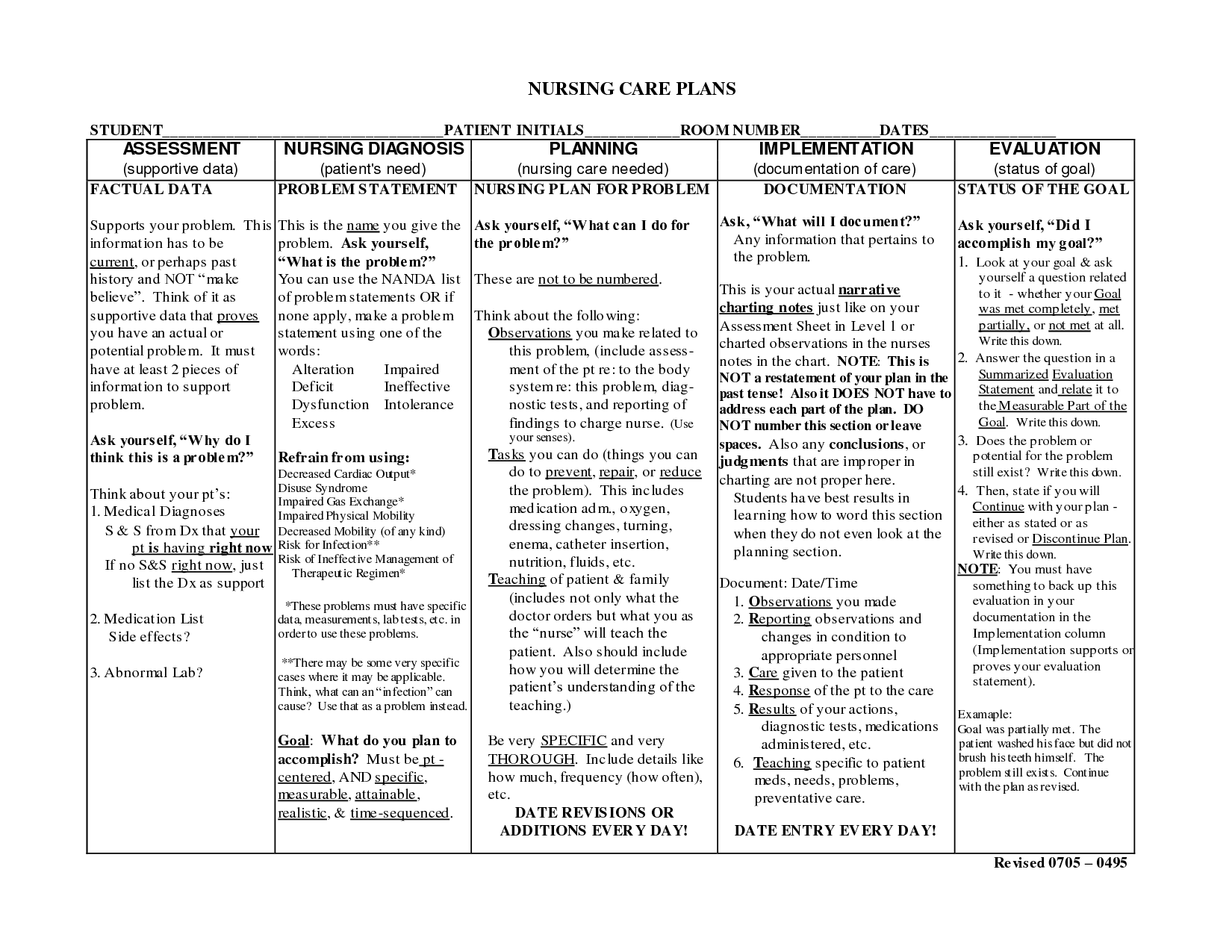 Nursing notes nursing care plans download as doc doc for Nursing teaching plan template