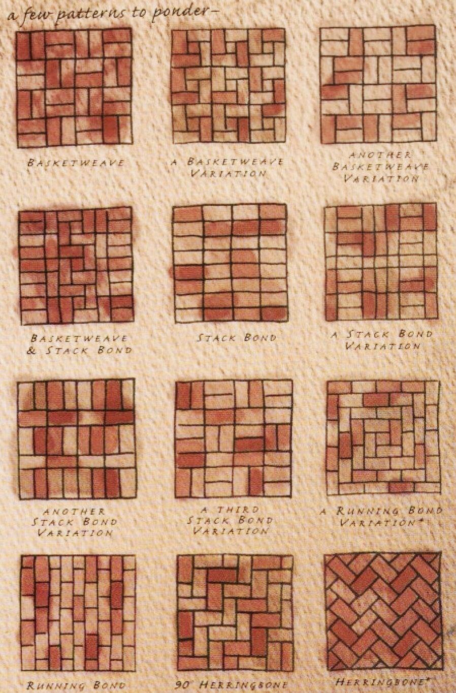 Basket weave brick pattern - Jojo Post Weeds Brick Patterns