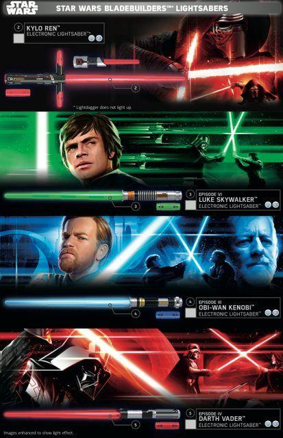 Kylo Ren Hasbro Force Fx Lightsaber Star Wars Galaxies Star Wars Episode Vii Lightsaber