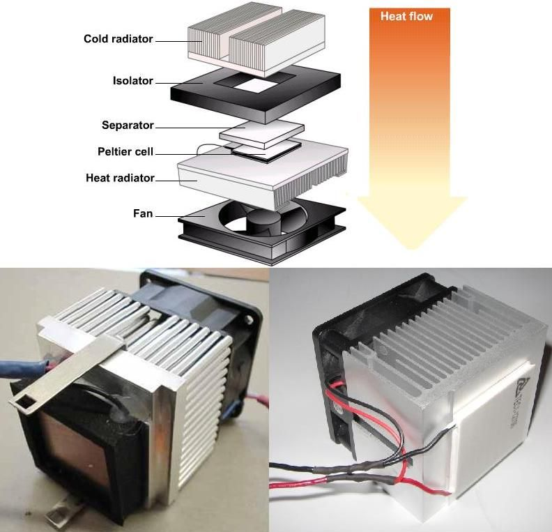 Thermoelectric Generator Free Energy Projects Thermoelectric