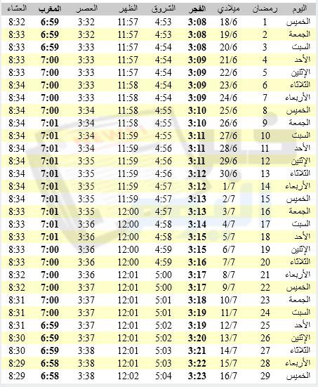 امساكية رمضان لعامى 2018 1439 3dlat Net 04 15 D3f1 Egyptian Ramadan Word Search Puzzle