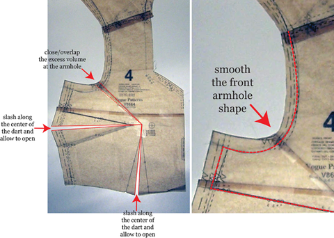An excellent source of information for fitting and tayloring patterns