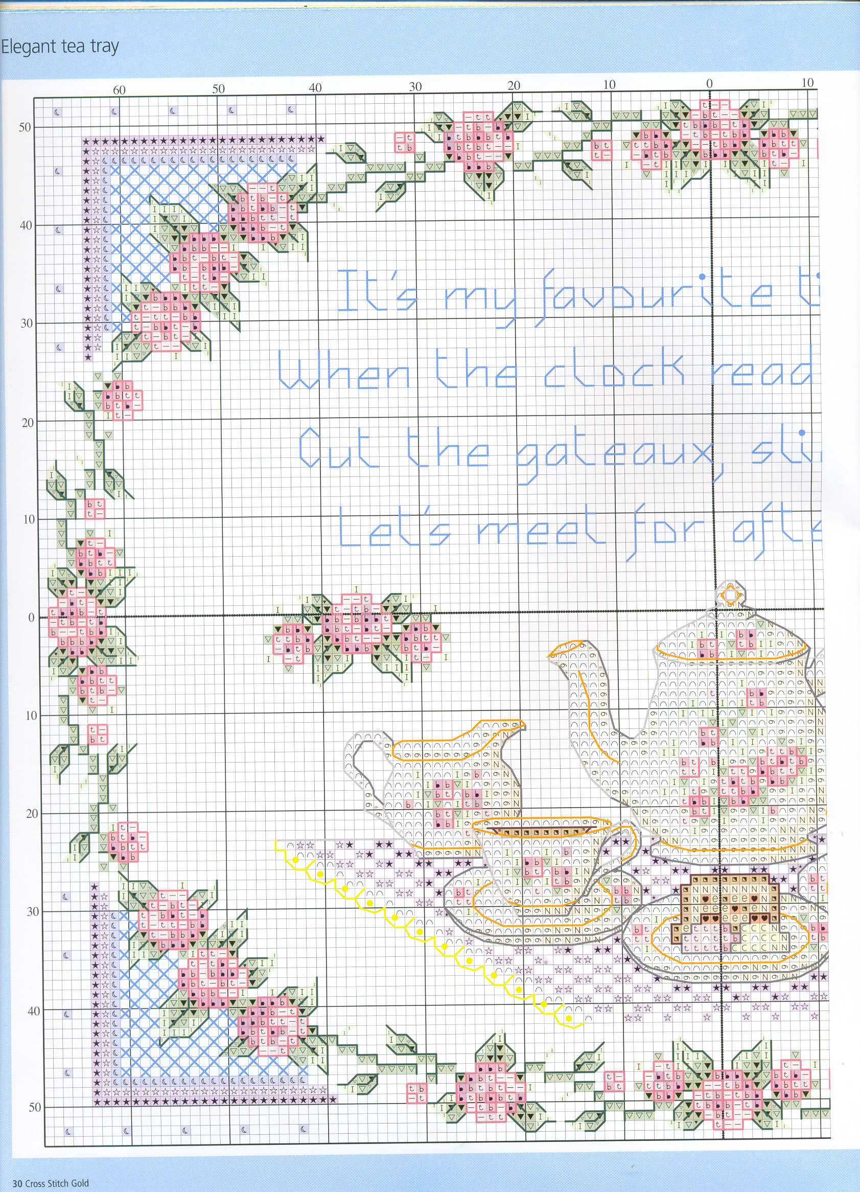 Pin by Татьяна on Вышивка схемы pinterest cross stitch