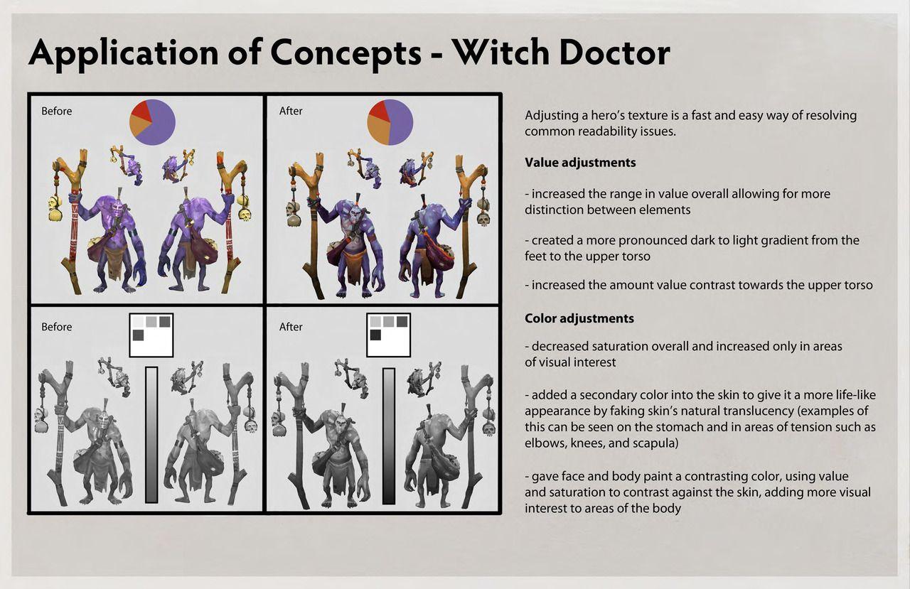 Character Design Tutorial Pdf : Dota character art guide full pdf here