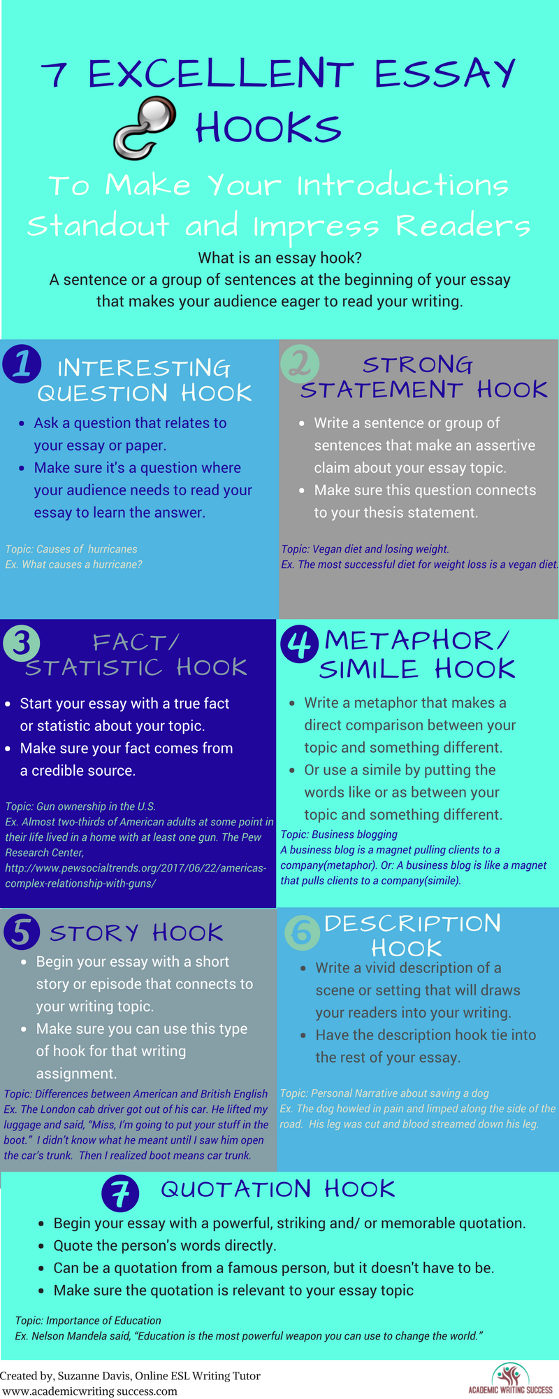 Learn 7 Excellent Type Of Essay Hook Use Them In Your Academic Writing And Paper For More Acade Skill College About Online Learning Experience