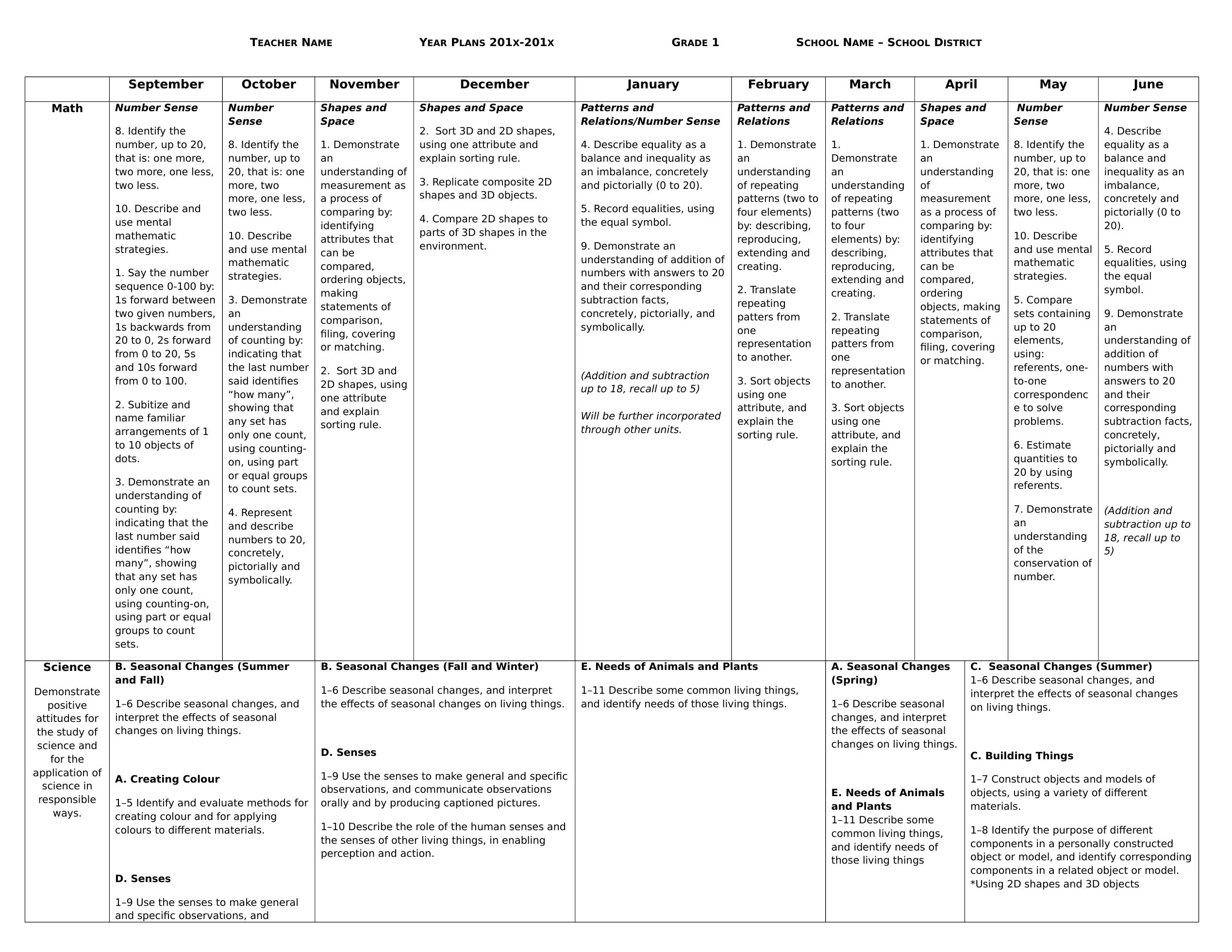 Grade 1 Long Range Year Plan Resource Preview