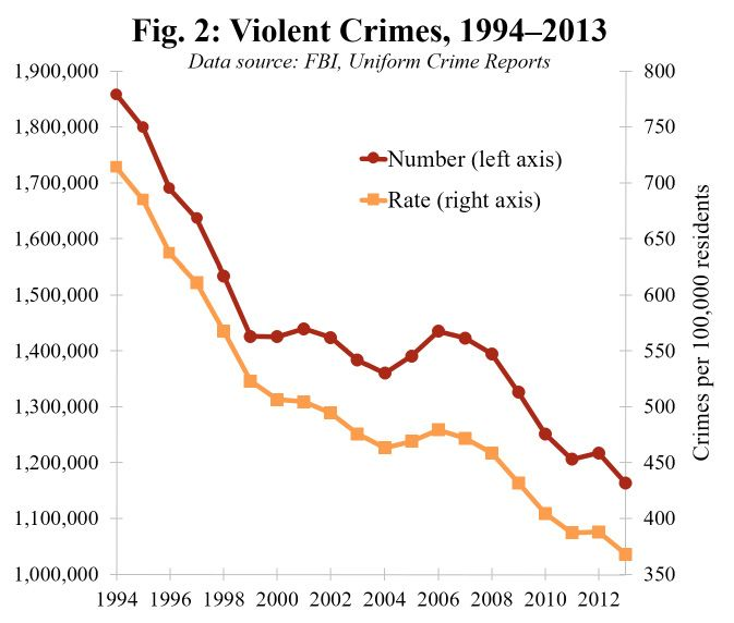 this Color of Crime (2016 edition) report, by Edwin Rubenstein is soooooo interesting - the statistics, when interpreted with objective, researched information, show different, global results than what mainstream media would like us to believe. Let's stop trying to be the public judge/jury/executioner (buying [literally] into the media's spin) on individual cases and look at the bigger picture before we make decisions on laws that affect Every One. I'm pretty sure SCOTUS is.