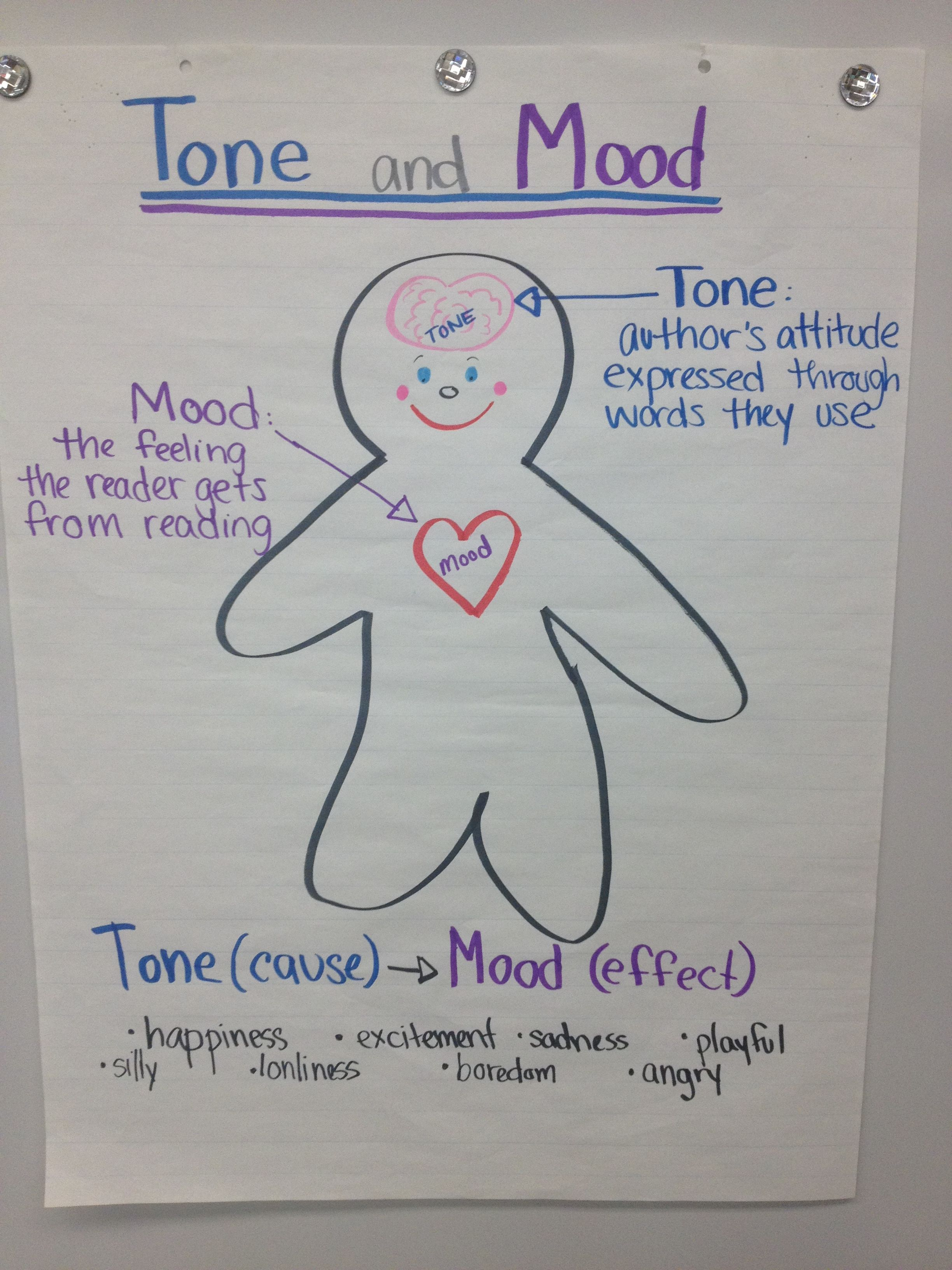 Tone Mood 4th Grade Ela Anchor Charts Tone Vs Mood
