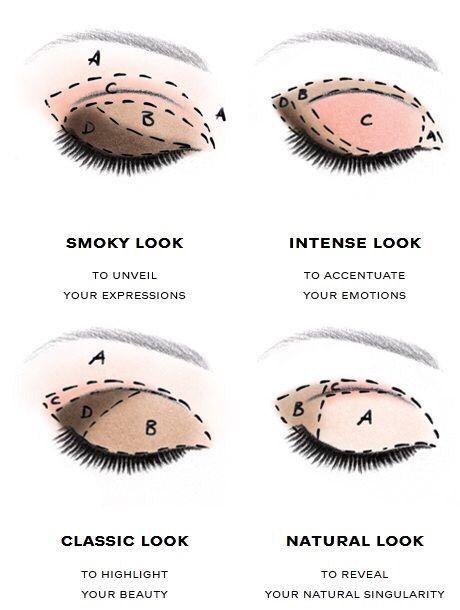 How To Apply The Perfect Eyeshadow Skin Makeup Classic Makeup Eye Makeup