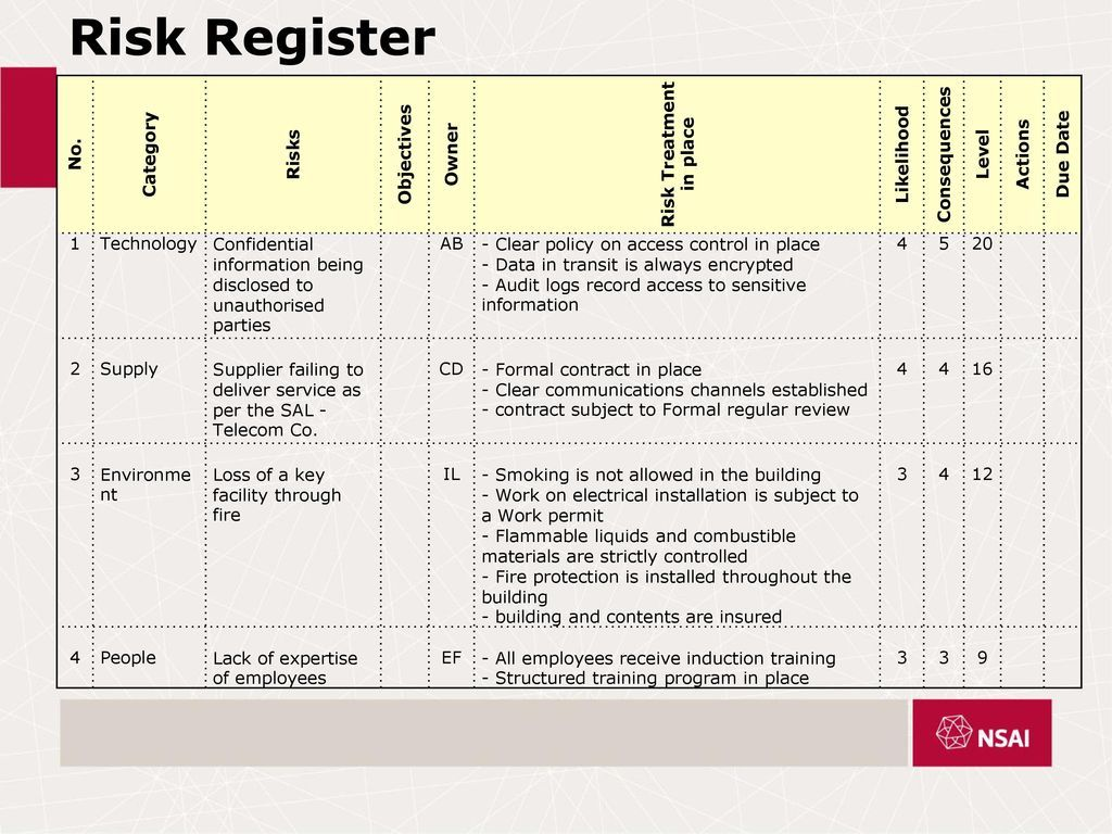Billedresultat for risk register iso 9001 14001 Risk