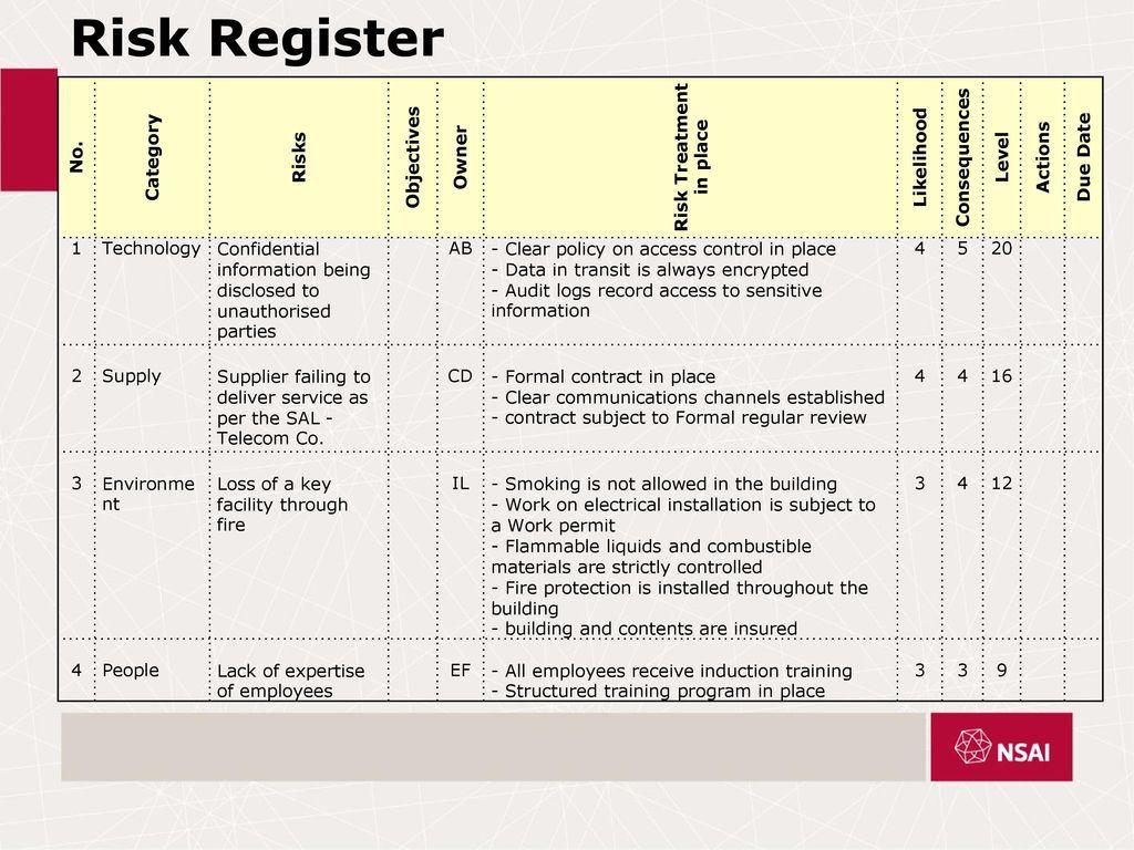 Billedresultat For Risk Register Iso