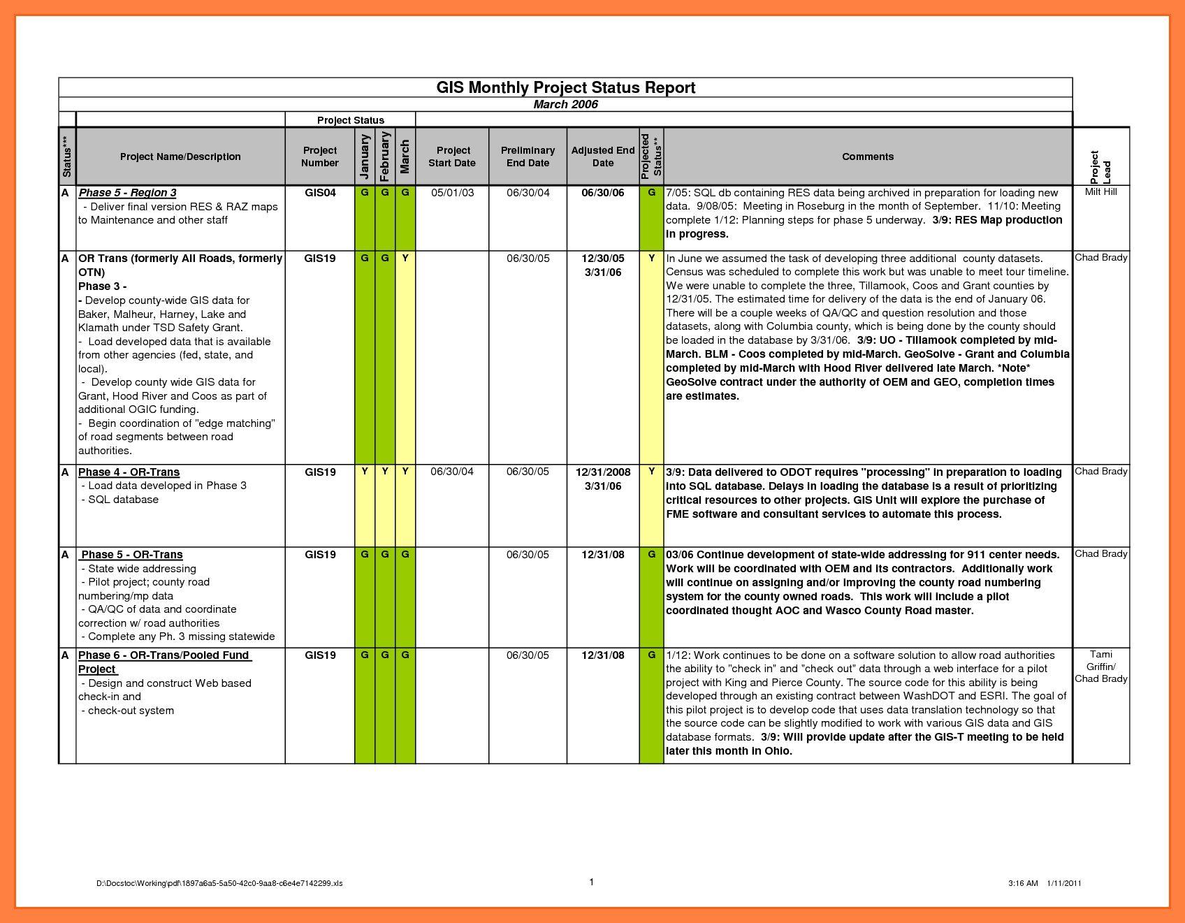 The Breathtaking 7 Sample Project Status Reports Corpus Beat