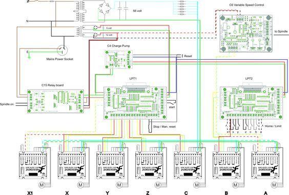Montage électronique CNC 5 Axes CNC Pinterest CNC, Cnc machine - logiciel pour faire plan de maison