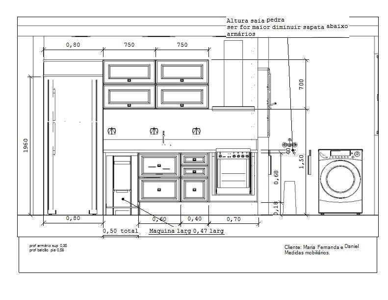 Medidas de moveis para cozinha pesquisa google for Medidas de muebles en planta