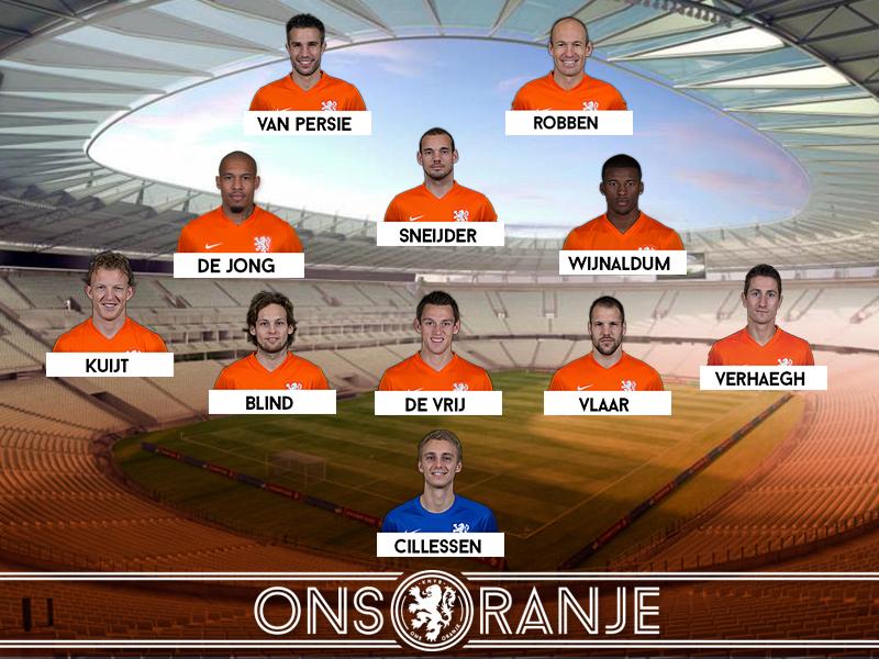 WK 2014 - Zondag 29 juni 2014 Opstelling Nederland - Mexico