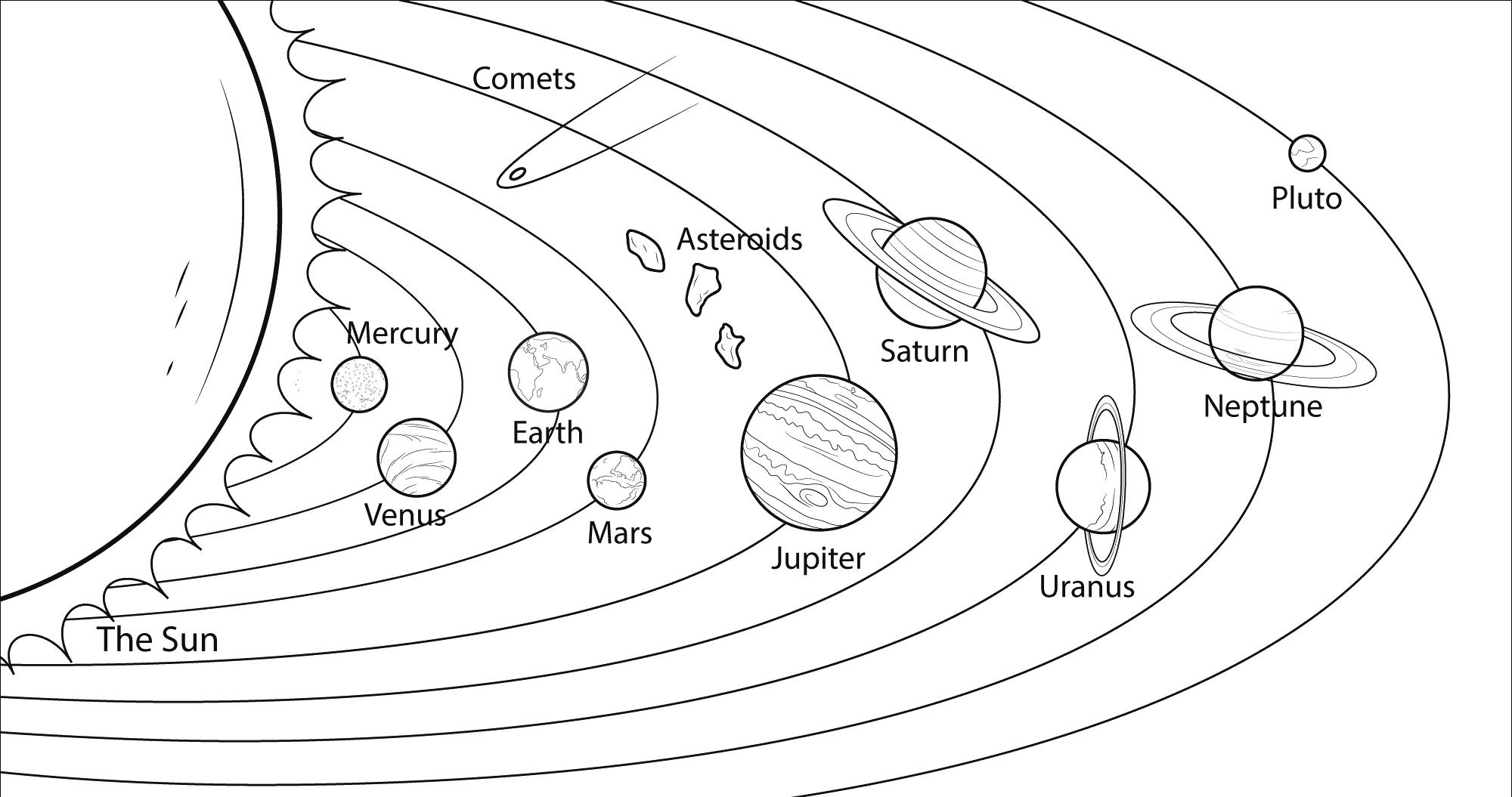 Dibujos De Sistema Solar Para Colorear Dibujos Para Colorear Coloreartv Com Sistema Solar Para Colorear Modelo Del Sistema Solar Sistema Solar