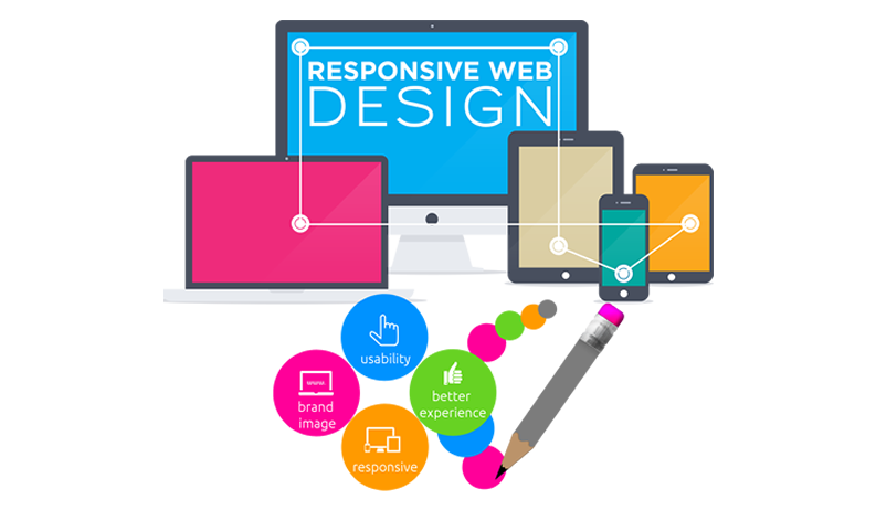 One Design That Fits All 90 Of Mobile Visitors Will Return To Google To Find A Site That Is More E Website Design Website Design Services Business Web Design
