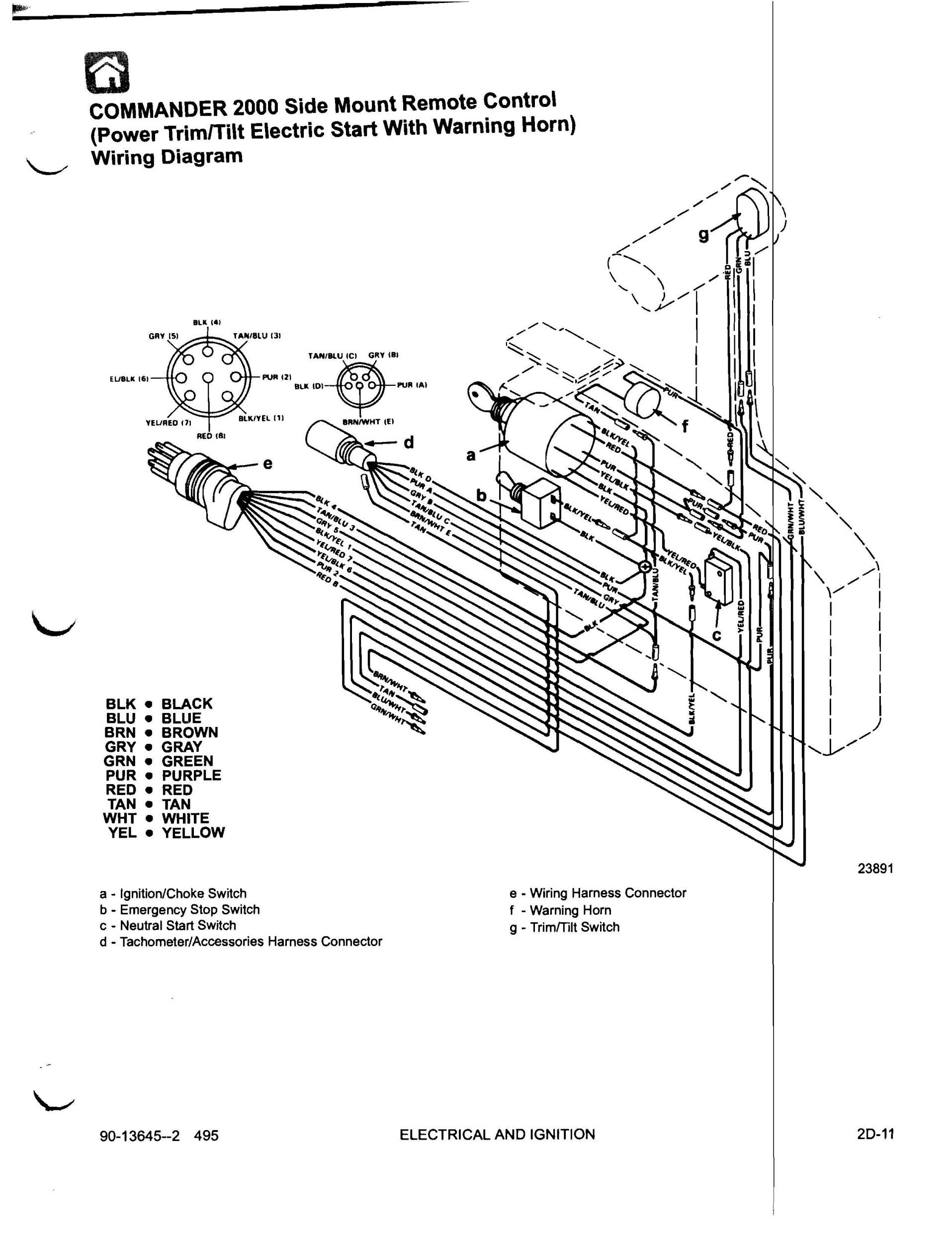 johnson outboard wiring diagram for rpm gauge