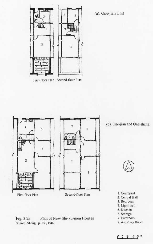 The New Shikumen Lilong House Row House Victorian Terrace House How To Plan