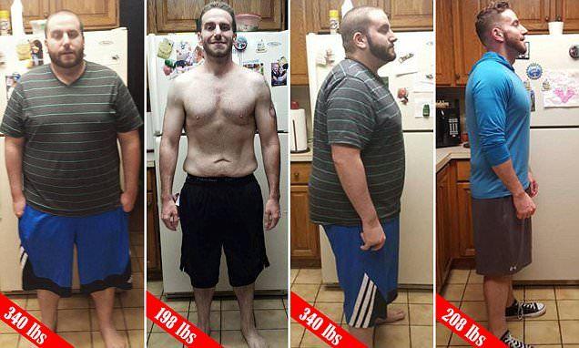 Weight Loss Diet Plan Calendar