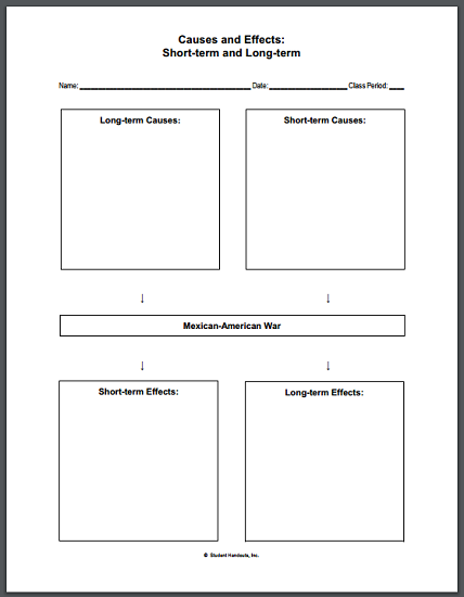 Mexican American War Causes And Effects Blank Chart