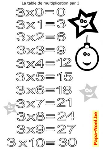 Table De Multiplication De 3 à Imprimer Coloriage Pour Enfants Cp