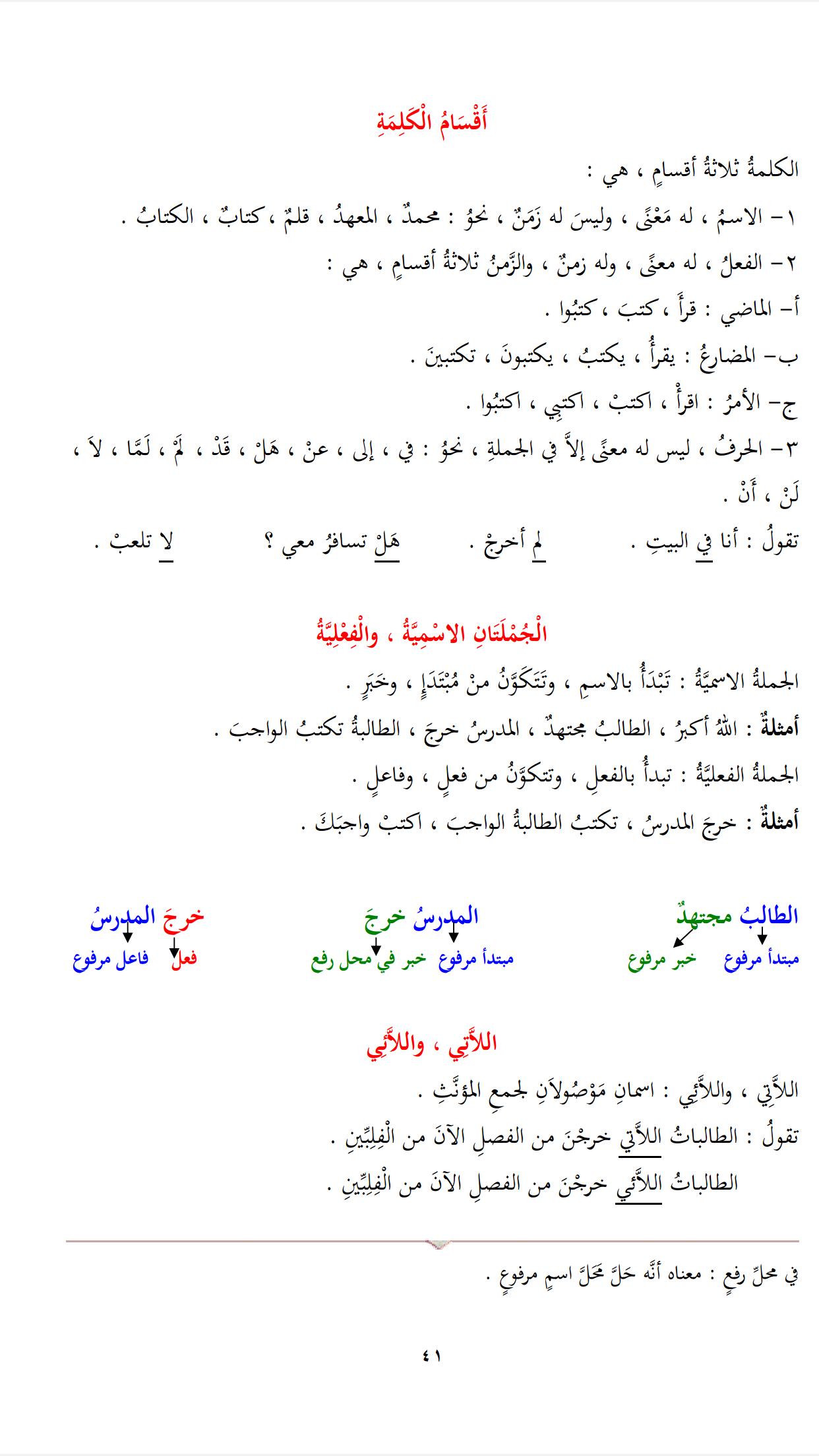 Cours N 21 Suite Tome 2 Learn Arabic Language Learning Arabic Arabic Lessons