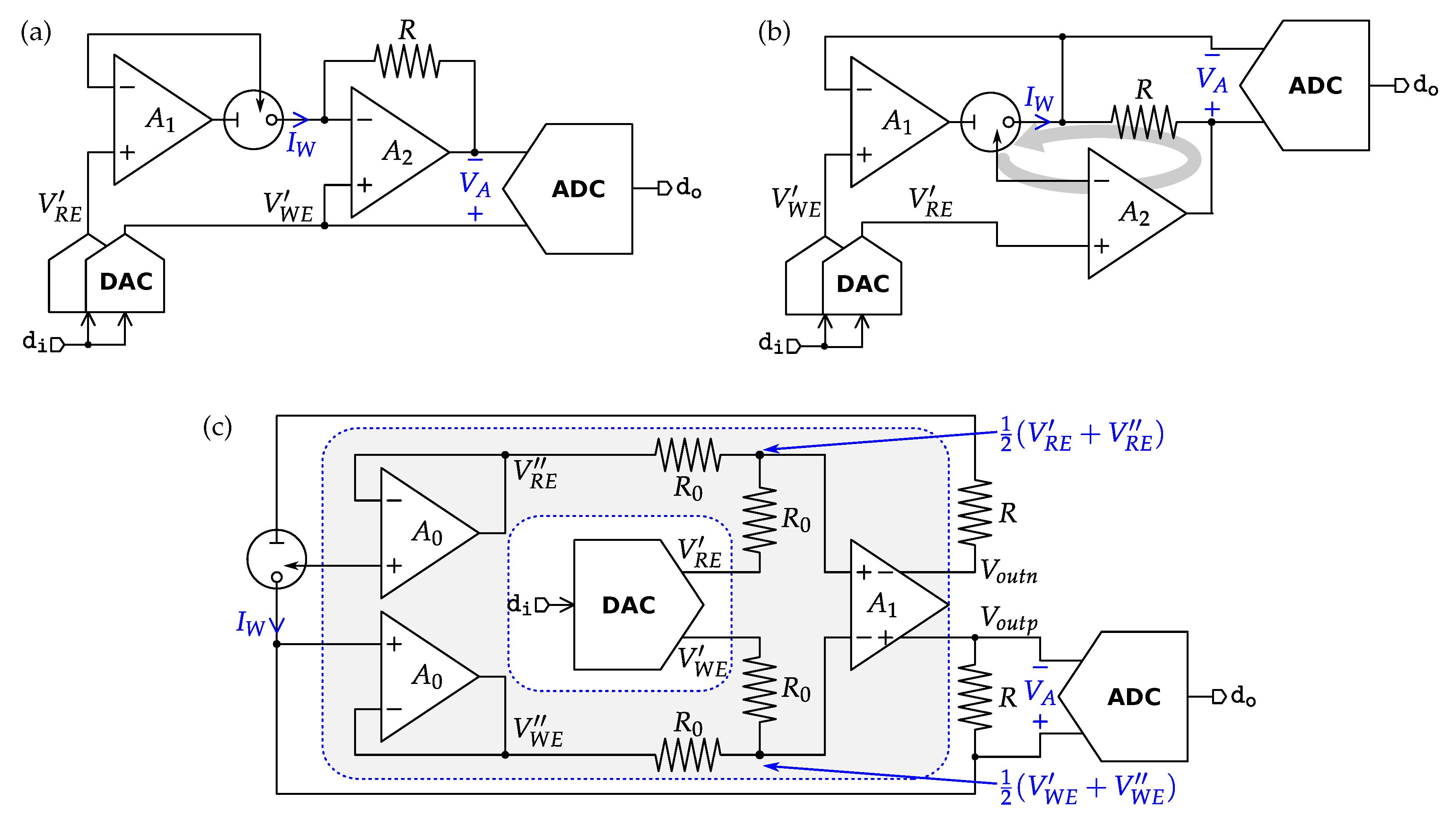 Pin By John Houston On Wiring Diagram Sample In