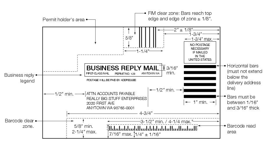 Shows The Format For Business Reply Mail Within Usps Business Reply Mail Template Mail Template Business Template Responsive Email Template