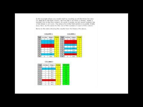 Lottery Method - How to Win at Pick 3, Pick 4, Pick 5, Pick