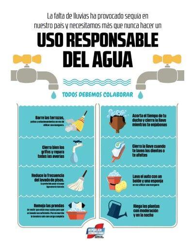 Uso Responsable Del Agua Bio Screenshots