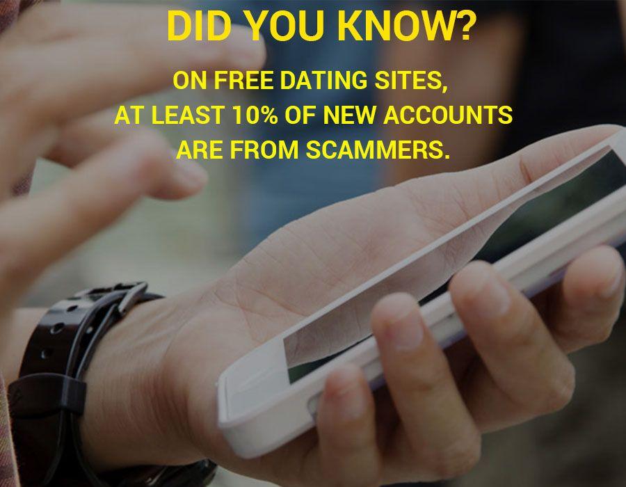 Topp 25 dating apps