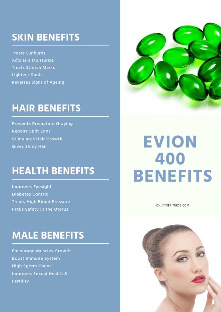 Evion 400 Uses Vitamins For Skin Skin Benefits Hair Loss Natural Remedy